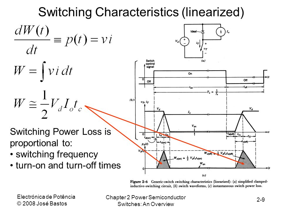 Electrónica de Potência © 2008 José Bastos Chapter 2 Power Semiconductor Switches: An Overview 2-9 Switching Characteristics (linearized) Switching Power Loss is proportional to: switching frequency turn-on and turn-off times