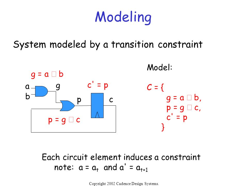 Copyright 2002 Cadence Design Systems. Permission is granted to reproduce without modification. Modeling System modeled by a transition constraint a b