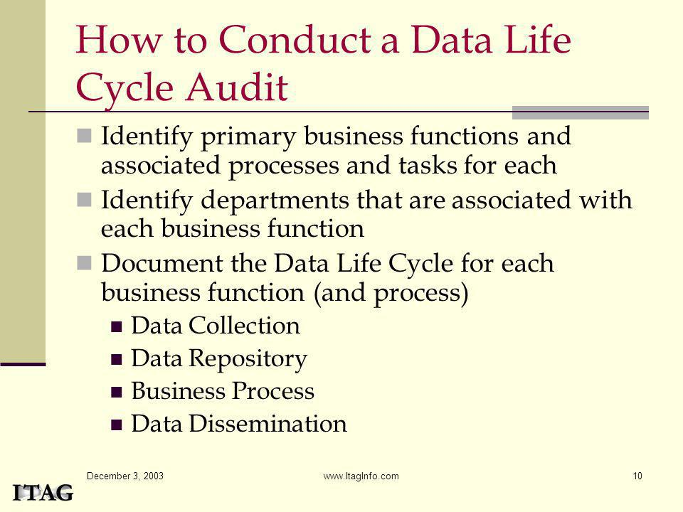 December 3, 2003 www.ItagInfo.com10 How to Conduct a Data Life Cycle Audit Identify primary business functions and associated processes and tasks for