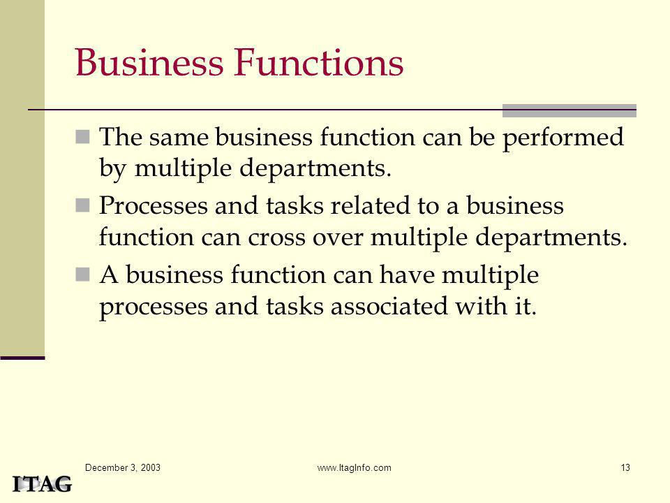 December 3, 2003 www.ItagInfo.com13 Business Functions The same business function can be performed by multiple departments. Processes and tasks relate