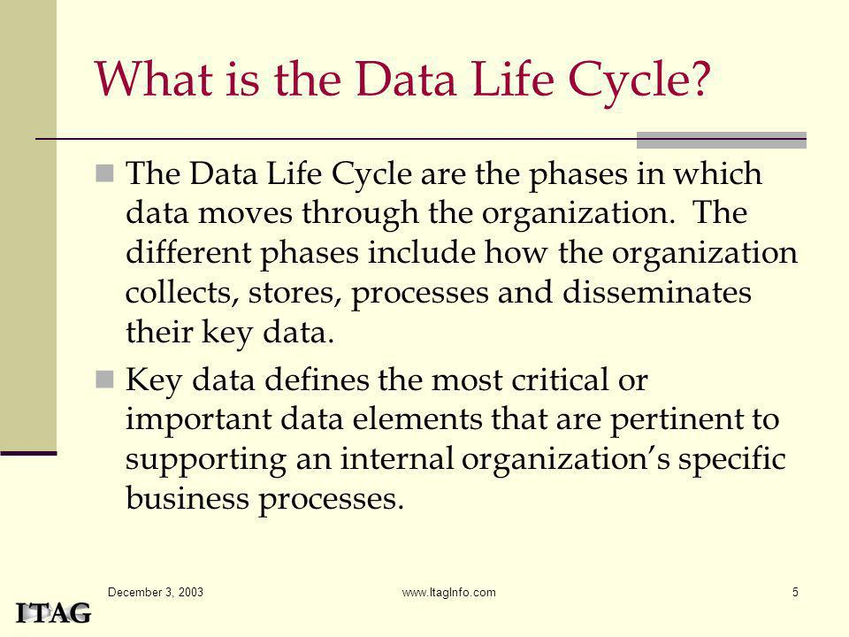 December 3, 2003 www.ItagInfo.com5 What is the Data Life Cycle? The Data Life Cycle are the phases in which data moves through the organization. The d