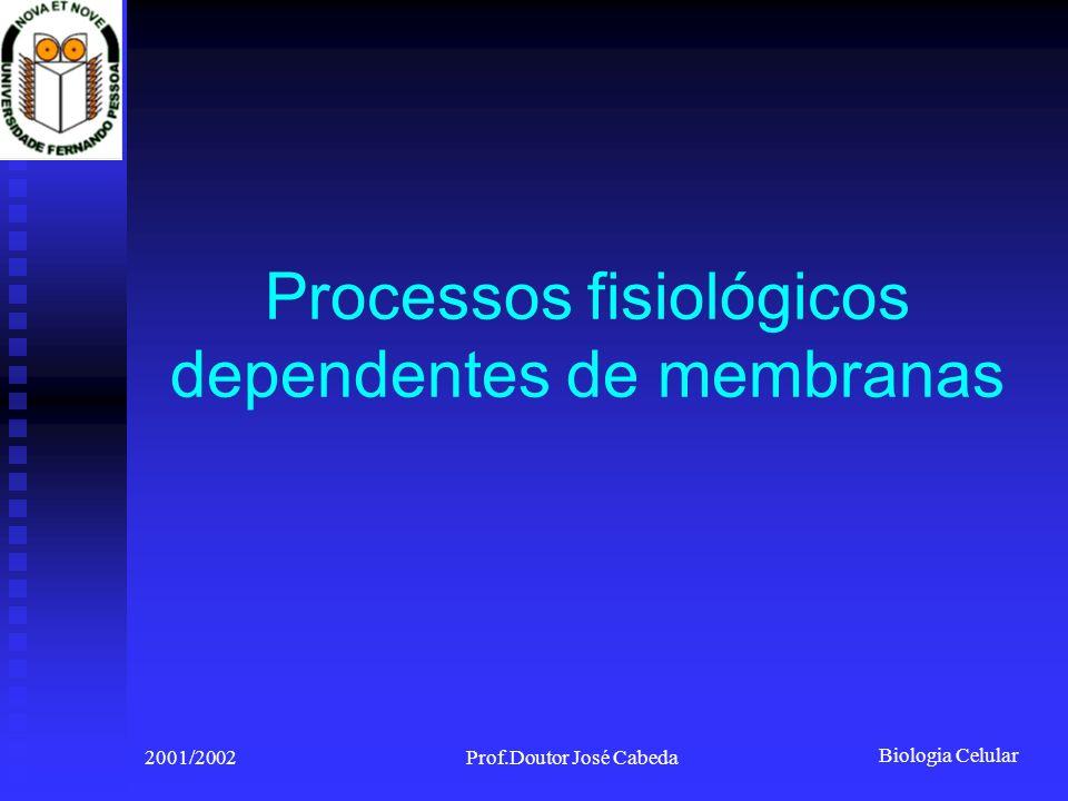 Biologia Celular 2001/2002Prof.Doutor José Cabeda Processos fisiológicos dependentes de membranas