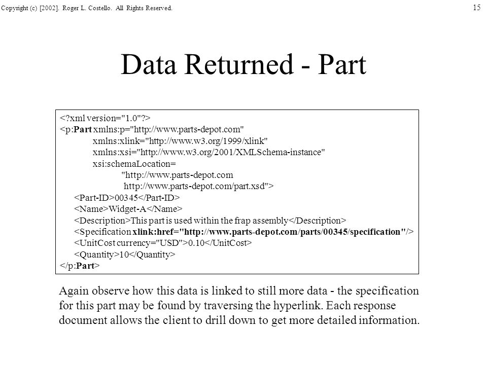 Copyright (c) [2002]. Roger L. Costello. All Rights Reserved. 15 Data Returned - Part <p:Part xmlns:p=