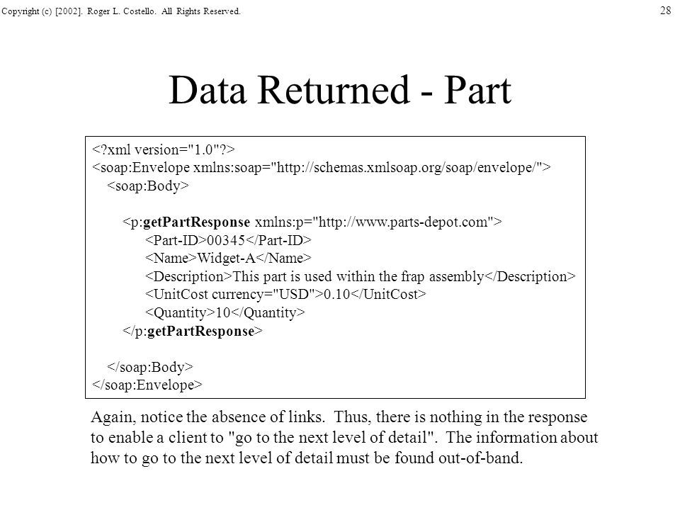 Copyright (c) [2002]. Roger L. Costello. All Rights Reserved. 28 Data Returned - Part 00345 Widget-A This part is used within the frap assembly 0.10 1