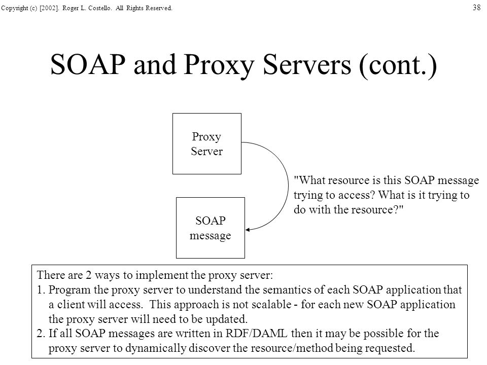 Copyright (c) [2002]. Roger L. Costello. All Rights Reserved. 38 SOAP and Proxy Servers (cont.) Proxy Server SOAP message
