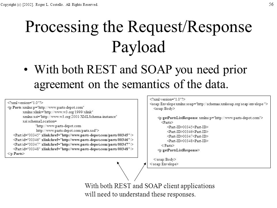 Copyright (c) [2002]. Roger L. Costello. All Rights Reserved. 56 Processing the Request/Response Payload With both REST and SOAP you need prior agreem