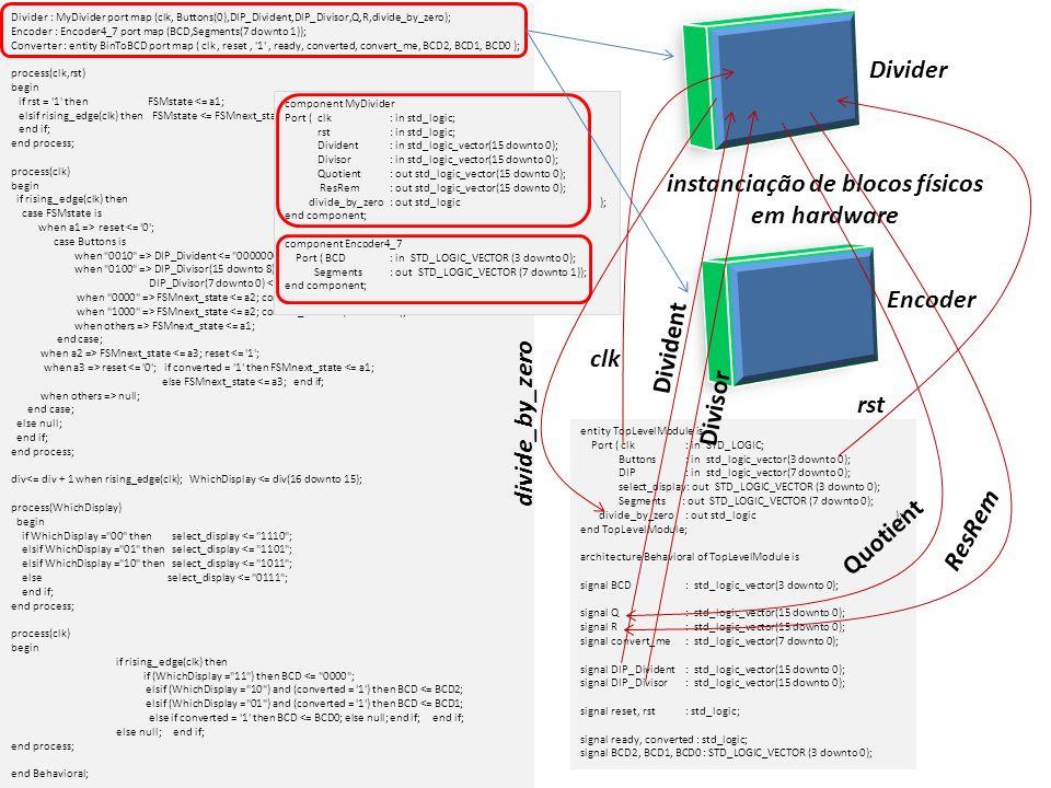 Divider : MyDivider port map (clk, Buttons(0),DIP_Divident,DIP_Divisor,Q,R,divide_by_zero); Encoder : Encoder4_7 port map (BCD,Segments(7 downto 1)); Converter : entity BinToBCD port map ( clk, reset, 1 , ready, converted, convert_me, BCD2, BCD1, BCD0 ); process(clk,rst) begin if rst = 1 then FSMstate <= a1; elsif rising_edge(clk) then FSMstate <= FSMnext_state; end if; end process; process(clk) begin if rising_edge(clk) then case FSMstate is when a1 => reset <= 0 ; case Buttons is when 0010 => DIP_Divident <= 00000000 & DIP; FSMnext_state <= a2; convert_me <= DIP; when 0100 => DIP_Divisor(15 downto 8) <= DIP; convert_me <= DIP; DIP_Divisor(7 downto 0) 0 ); FSMnext_state <= a2; when 0000 => FSMnext_state <= a2; convert_me <= Q(7 downto 0); when 1000 => FSMnext_state <= a2; convert_me <= R(7 downto 0); when others => FSMnext_state <= a1; end case; when a2 => FSMnext_state <= a3; reset <= 1 ; when a3 => reset <= 0 ; if converted = 1 then FSMnext_state <= a1; else FSMnext_state <= a3; end if; when others => null; end case; else null; end if; end process; div<= div + 1 when rising_edge(clk); WhichDisplay <= div(16 downto 15); process(WhichDisplay) begin if WhichDisplay = 00 then select_display <= 1110 ; elsif WhichDisplay = 01 then select_display <= 1101 ; elsif WhichDisplay = 10 then select_display <= 1011 ; else select_display <= 0111 ; end if; end process; process(clk) begin if rising_edge(clk) then if (WhichDisplay = 11 ) then BCD <= 0000 ; elsif (WhichDisplay = 10 ) and (converted = 1 ) then BCD <= BCD2; elsif (WhichDisplay = 01 ) and (converted = 1 ) then BCD <= BCD1; else if converted = 1 then BCD <= BCD0; else null; end if; end if; else null; end if; end process; end Behavioral; instanciação de blocos físicos em hardware component MyDivider Port ( clk : in std_logic; rst: in std_logic; Divident: in std_logic_vector(15 downto 0); Divisor: in std_logic_vector(15 downto 0); Quotient: out std_logic_vector(15 downto 0); ResRem: out std_logic_vector(15 downto 0); divi
