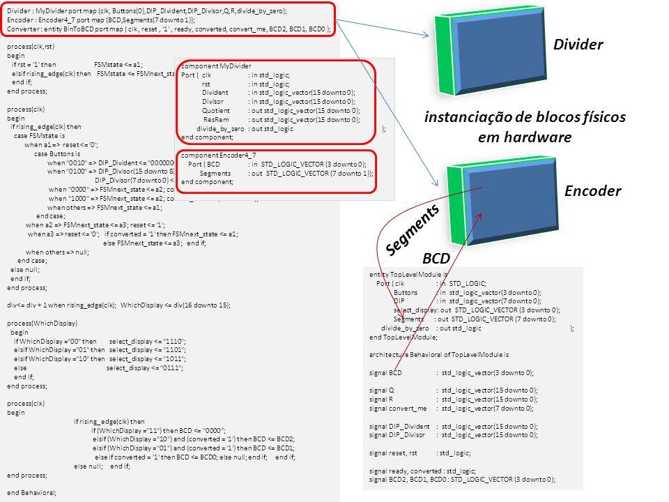 process(clk,rst) begin if rst = 1 then FSMstate <= a1; elsif rising_edge(clk) then FSMstate <= FSMnext_state; end if; end process; process(clk) begin if rising_edge(clk) then case FSMstate is when a1 => reset <= 0 ; case Buttons is when 0010 => DIP_Divident <= 00000000 & DIP; FSMnext_state <= a2; convert_me <= DIP; when 0100 => DIP_Divisor(15 downto 8) <= DIP; convert_me <= DIP; DIP_Divisor(7 downto 0) 0 ); FSMnext_state <= a2; when 0000 => FSMnext_state <= a2; convert_me <= Q(7 downto 0); when 1000 => FSMnext_state <= a2; convert_me <= R(7 downto 0); when others => FSMnext_state <= a1; end case; when a2 => FSMnext_state <= a3; reset <= 1 ; when a3 => reset <= 0 ; if converted = 1 then FSMnext_state <= a1; else FSMnext_state <= a3; end if; when others => null; end case; else null; end if; end process; Divider : MyDivider port map (clk, Buttons(0),DIP_Divident,DIP_Divisor,Q,R,divide_by_zero); Encoder : Encoder4_7 port map (BCD,Segments(7 downto 1)); Converter : entity BinToBCD port map ( clk, reset, 1 , ready, converted, convert_me, BCD2, BCD1, BCD0 ); div<= div + 1 when rising_edge(clk); WhichDisplay <= div(16 downto 15); process(WhichDisplay) begin if WhichDisplay = 00 then select_display <= 1110 ; elsif WhichDisplay = 01 then select_display <= 1101 ; elsif WhichDisplay = 10 then select_display <= 1011 ; else select_display <= 0111 ; end if; end process; process(clk) begin if rising_edge(clk) then if (WhichDisplay = 11 ) then BCD <= 0000 ; elsif (WhichDisplay = 10 ) and (converted = 1 ) then BCD <= BCD2; elsif (WhichDisplay = 01 ) and (converted = 1 ) then BCD <= BCD1; else if converted = 1 then BCD <= BCD0; else null; end if; end if; else null; end if; end process; end Behavioral; Máquina de estados finitos que partilha acesso ao bloco binary – BCD