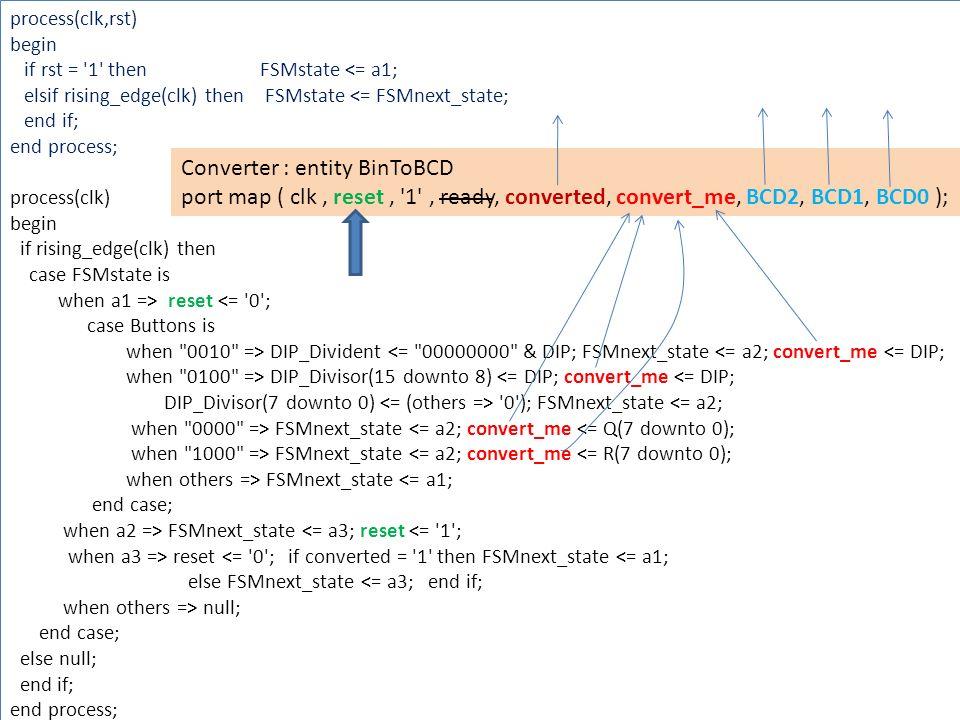 O código seguinte permite ler 3 operandos sequencialmente, utilizando: 1.Interruptores 5 downto 0 e Botão 0 para o primeiro operando – Op1; 2.Interruptores 5 downto 0 e Botão 1 para o segundo operando – Op2; 3.Interruptores 5 downto 0 e Botão 2 para o terceiro operando – Op3; O resultado vai depender dos valores dos interruptores 7, 6: 1.Interruptores 7,6 = 00 e Botão 3 – Op1+Op2+Op3; 2.Interruptores 7,6 = 01 e Botão 3 – Op1/Op2; 3.Interruptores 7,6 = 10 e Botão 3 – resto de divisão Op1/Op2;