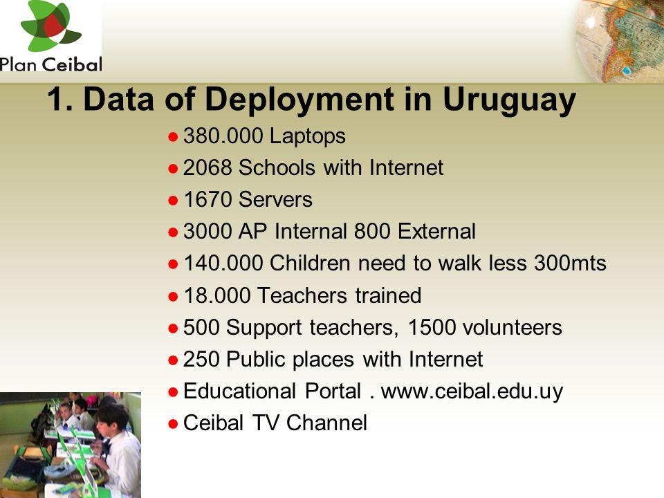 380.000 Laptops 2068 Schools with Internet 1670 Servers 3000 AP Internal 800 External 140.000 Children need to walk less 300mts 18.000 Teachers traine
