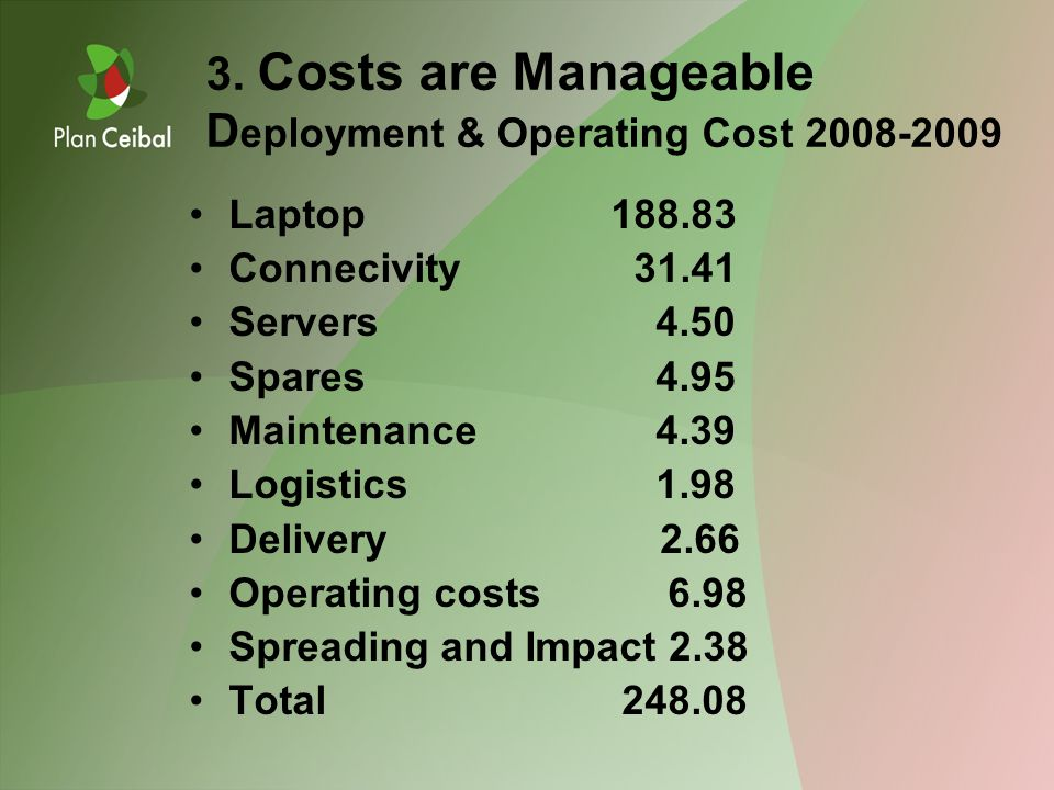 3. Costs are Manageable D eployment & Operating Cost 2008-2009 Laptop188.83 Connecivity 31.41 Servers 4.50 Spares 4.95 Maintenance 4.39 Logistics 1.98