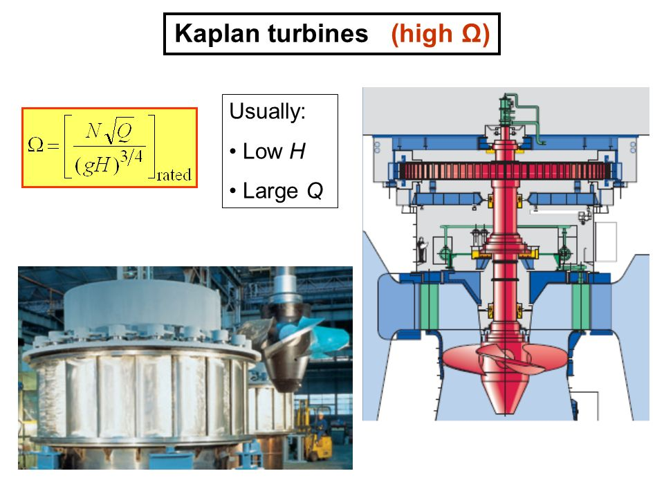 Kaplan turbines (high Ω) Usually: Low H Large Q