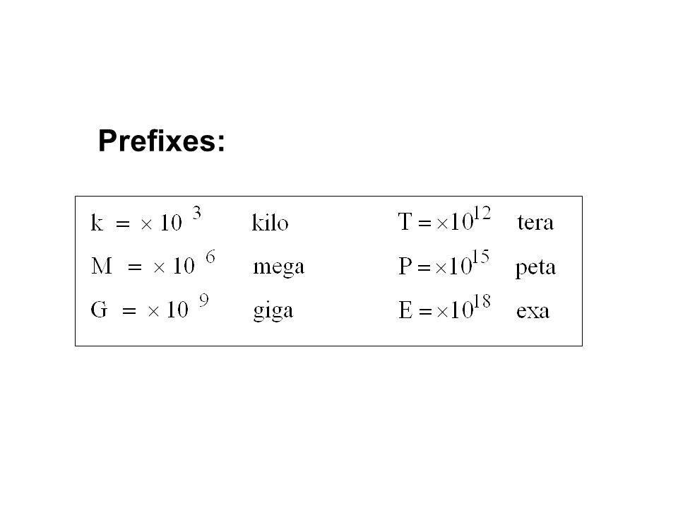 Prefixes: