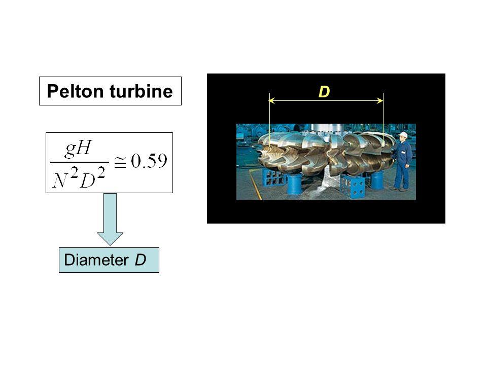 Pelton turbine D Diameter D