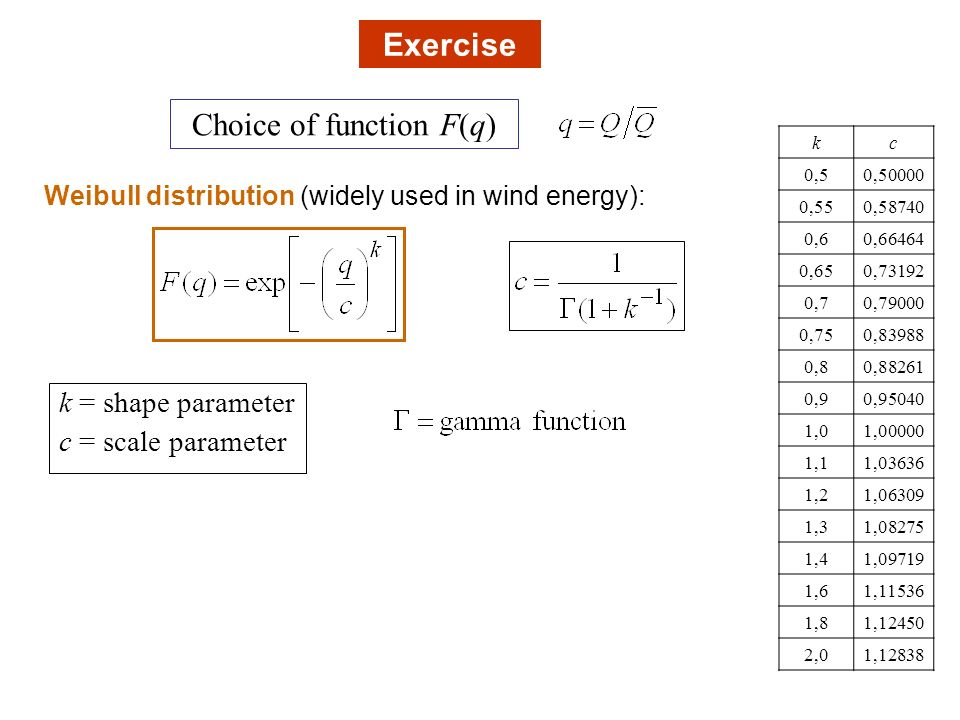 Exercise Choice of function F(q) Weibull distribution (widely used in wind energy): c = scale parameter k = shape parameter kc 0,50,50000 0,550,58740