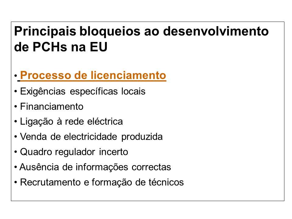 Principais bloqueios ao desenvolvimento de PCHs na EU Processo de licenciamento Exigências específicas locais Financiamento Ligação à rede eléctrica V