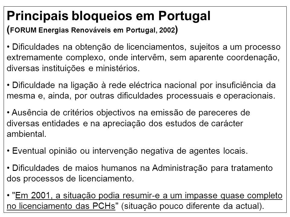 Principais bloqueios em Portugal ( FORUM Energias Renováveis em Portugal, 2002 ) Dificuldades na obtenção de licenciamentos, sujeitos a um processo ex