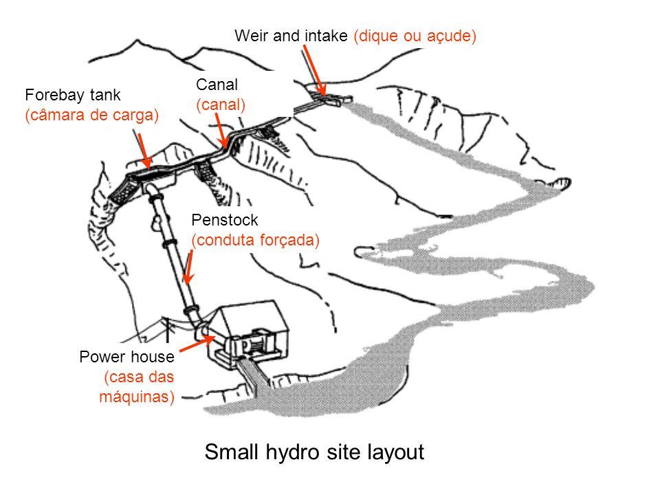 Weir and intake (dique ou açude) Penstock (conduta forçada) Forebay tank (câmara de carga) Small hydro site layout Canal (canal) Power house (casa das