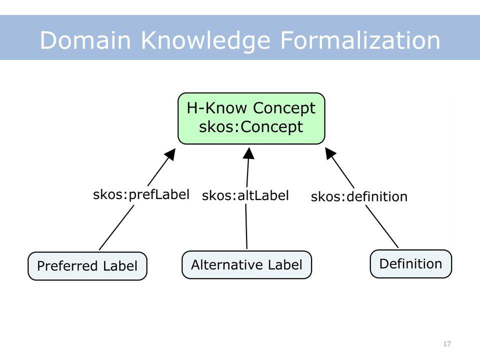 17 Domain Knowledge Formalization