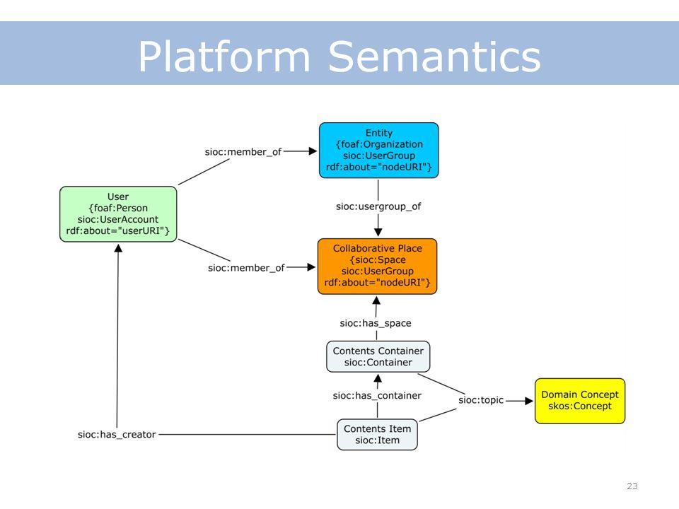 23 Platform Semantics