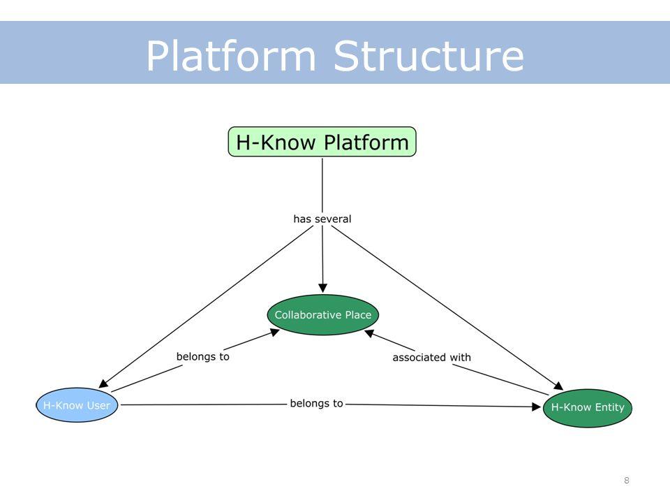 8 Platform Structure