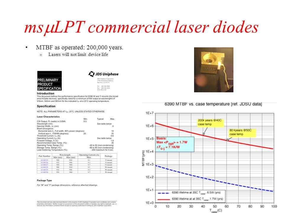 32 kW P avg pulsed fiber lasers A tentative kW P avg laser design (courtesy Aculight Corp.) »Endcaps avoid fiber damage We anticipate needing N14