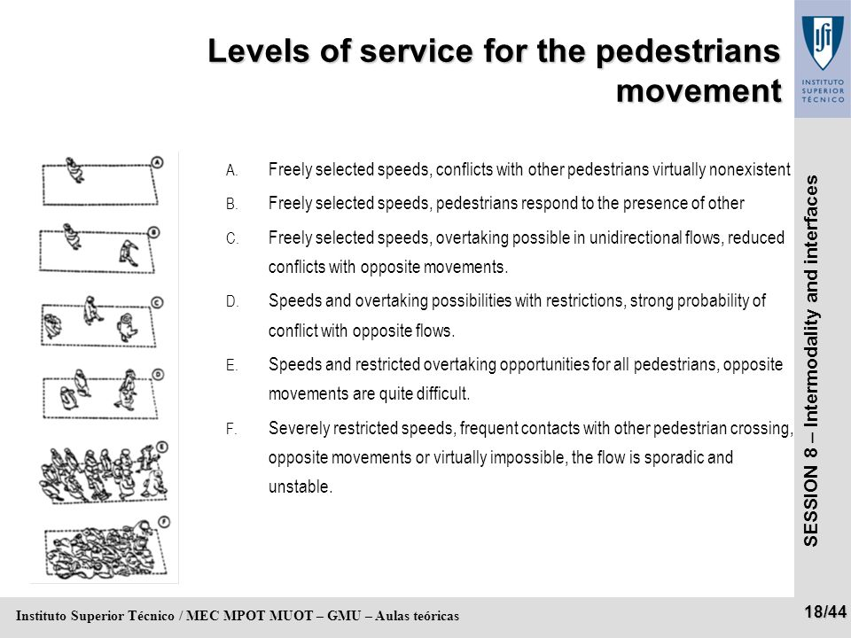 SESSION 8 – Intermodality and interfaces 18/44 Instituto Superior Técnico / MEC MPOT MUOT – GMU – Aulas teóricas Levels of service for the pedestrians movement A.