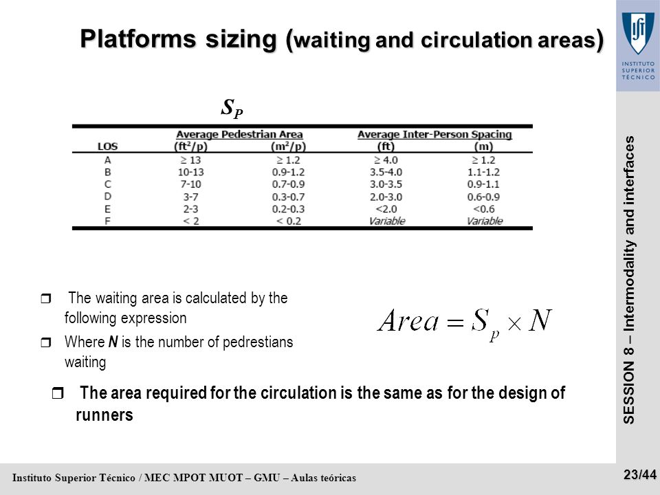 SESSION 8 – Intermodality and interfaces 23/44 Instituto Superior Técnico / MEC MPOT MUOT – GMU – Aulas teóricas Platforms sizing ( waiting and circulation areas ) r The waiting area is calculated by the following expression r Where N is the number of pedrestians waiting r The area required for the circulation is the same as for the design of runners SPSP