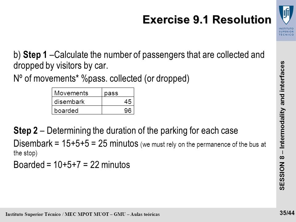 SESSION 8 – Intermodality and interfaces 35/44 Instituto Superior Técnico / MEC MPOT MUOT – GMU – Aulas teóricas Exercise 9.1 Resolution b) Step 1 –Calculate the number of passengers that are collected and dropped by visitors by car.
