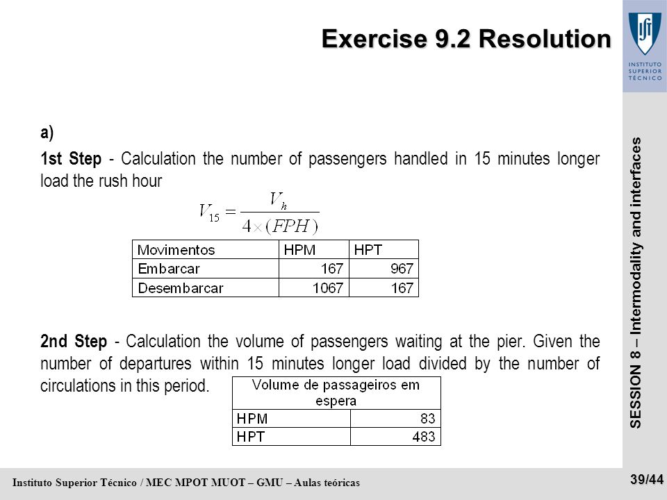 SESSION 8 – Intermodality and interfaces 39/44 Instituto Superior Técnico / MEC MPOT MUOT – GMU – Aulas teóricas Exercise 9.2 Resolution a) 1st Step - Calculation the number of passengers handled in 15 minutes longer load the rush hour 2nd Step - Calculation the volume of passengers waiting at the pier.