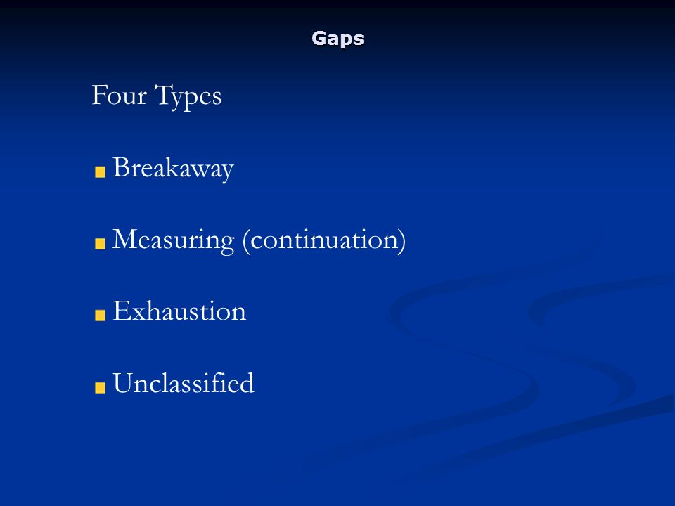 Gaps Four Types Breakaway Measuring (continuation) Exhaustion Unclassified