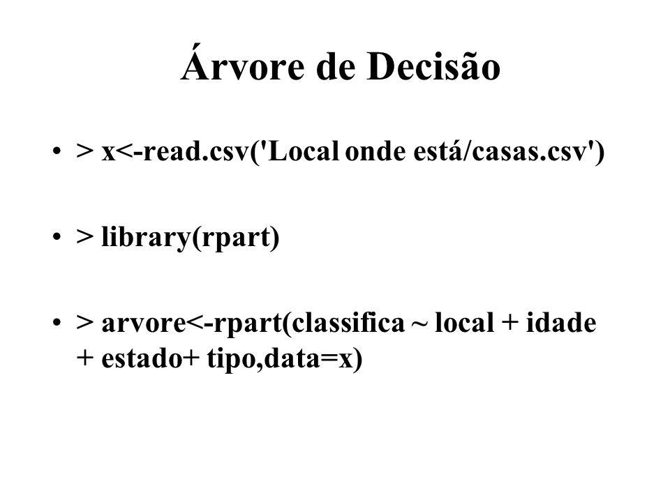 Árvore de Decisão > x<-read.csv('Local onde está/casas.csv') > library(rpart) > arvore<-rpart(classifica ~ local + idade + estado+ tipo,data=x)
