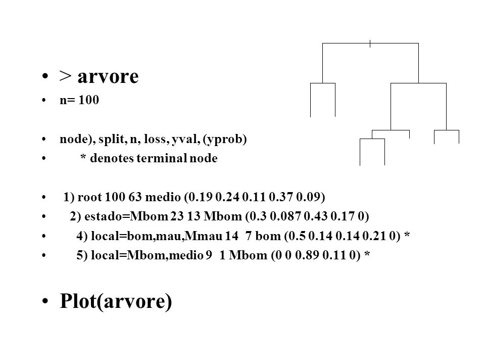 > arvore n= 100 node), split, n, loss, yval, (yprob) * denotes terminal node 1) root 100 63 medio (0.19 0.24 0.11 0.37 0.09) 2) estado=Mbom 23 13 Mbom (0.3 0.087 0.43 0.17 0) 4) local=bom,mau,Mmau 14 7 bom (0.5 0.14 0.14 0.21 0) * 5) local=Mbom,medio 9 1 Mbom (0 0 0.89 0.11 0) * Plot(arvore)