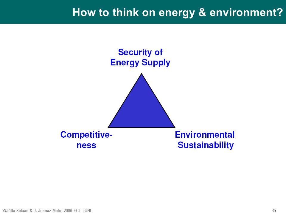 Júlia Seixas & J. Joanaz Melo, 2006 FCT | UNL 35 How to think on energy & environment
