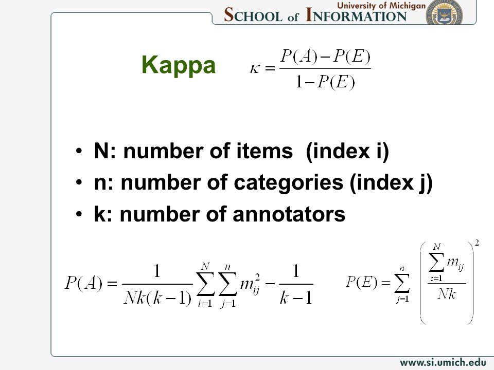 Kappa N: number of items (index i) n: number of categories (index j) k: number of annotators