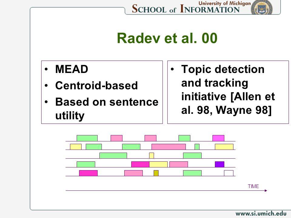 Radev et al. 00 MEAD Centroid-based Based on sentence utility Topic detection and tracking initiative [Allen et al. 98, Wayne 98] TIME