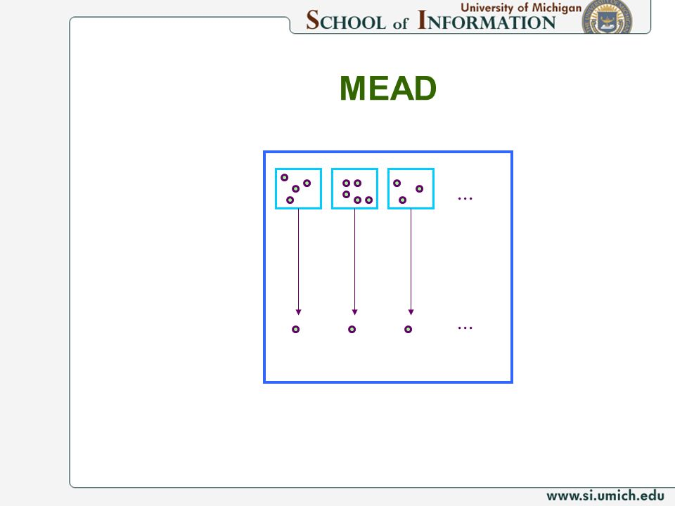 MEAD...
