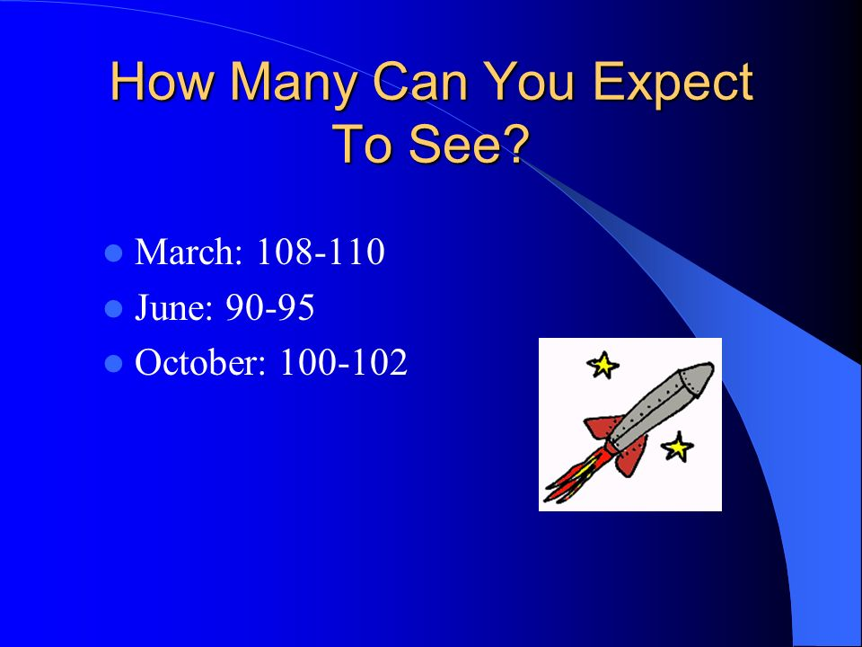 How Many Can You Expect To See? March: 108-110 June: 90-95 October: 100-102
