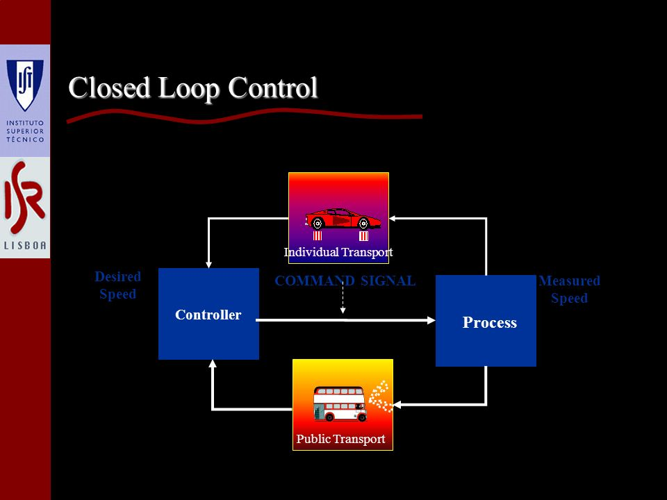 Closed Loop Control Individual Transport Public Transport Process Controller Desired Speed Measured Speed COMMAND SIGNAL