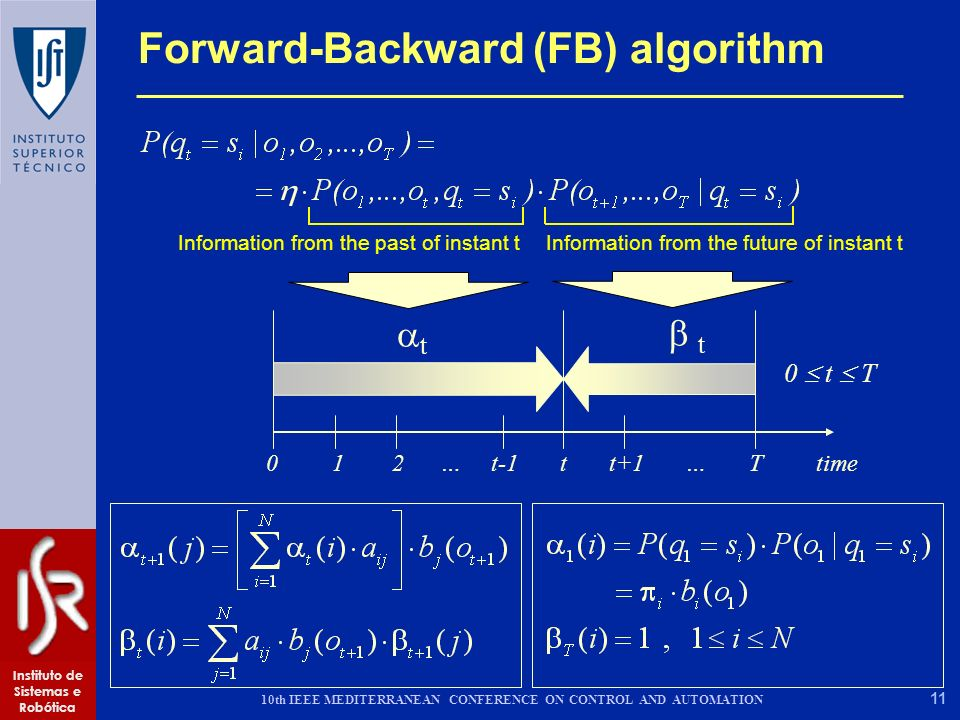 11 Instituto de Sistemas e Robótica 10th IEEE MEDITERRANEAN CONFERENCE ON CONTROL AND AUTOMATION 0 1 2 … t-1 t t+1 … T time t t Information from the past of instant t Information from the future of instant t Forward-Backward (FB) algorithm 0 t T