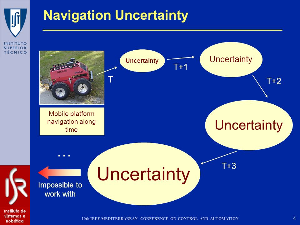 4 Instituto de Sistemas e Robótica 10th IEEE MEDITERRANEAN CONFERENCE ON CONTROL AND AUTOMATION Navigation Uncertainty Uncertainty Impossible to work with T T+1 T+3 T+2 Uncertainty Mobile platform navigation along time …