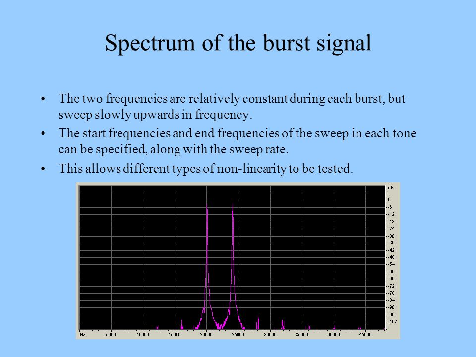 Spectrum of the burst signal The two frequencies are relatively constant during each burst, but sweep slowly upwards in frequency. The start frequenci
