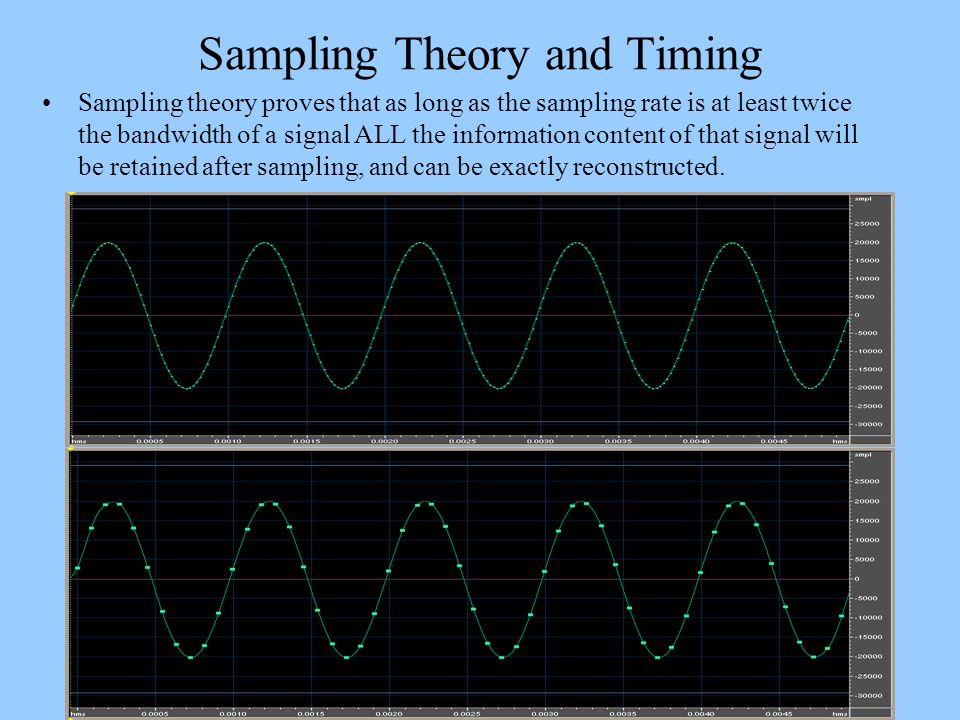 Sampling Theory and Timing Sampling theory proves that as long as the sampling rate is at least twice the bandwidth of a signal ALL the information co