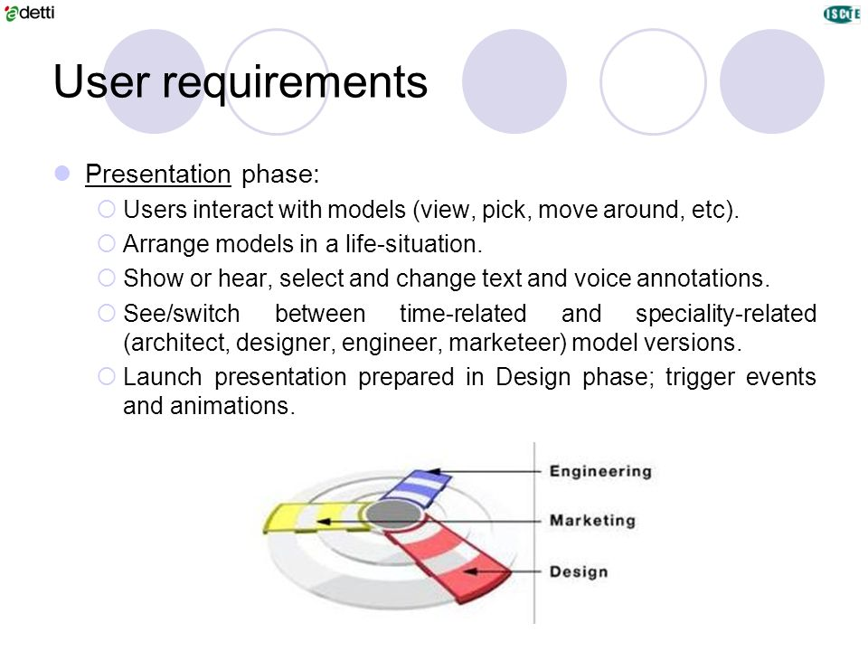 User requirements Presentation phase: Users interact with models (view, pick, move around, etc). Arrange models in a life-situation. Show or hear, sel