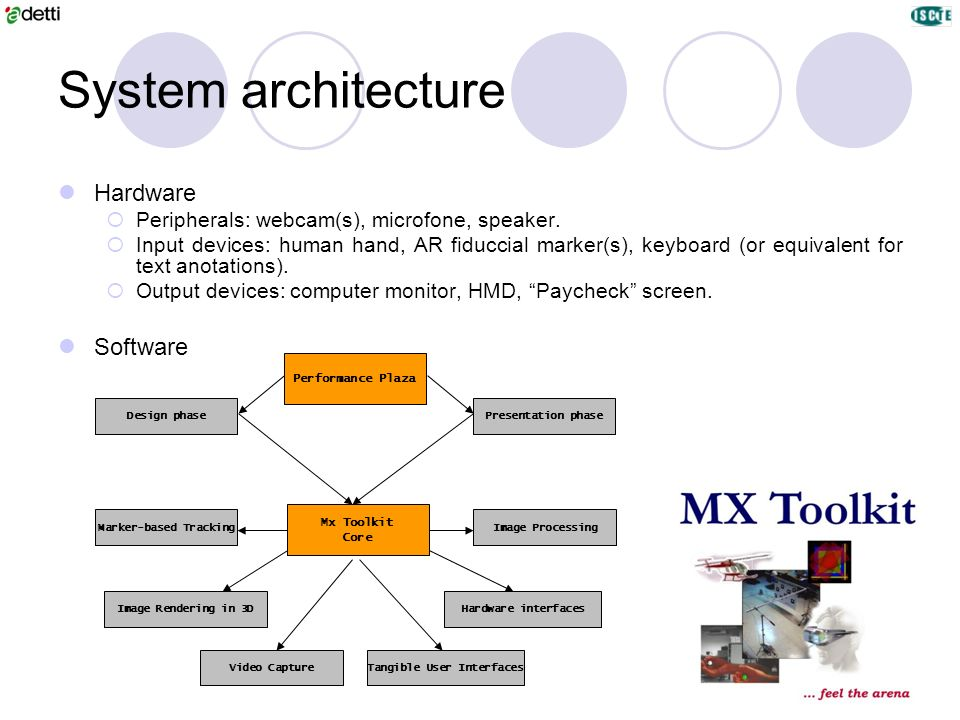 System architecture Hardware Peripherals: webcam(s), microfone, speaker. Input devices: human hand, AR fiduccial marker(s), keyboard (or equivalent fo