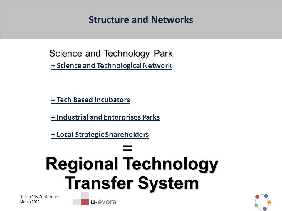UniverCity Conference Março 2011 Enquadramento Regional e Institucional + Science and Technological Network + Tech Based Incubators + Industrial and E