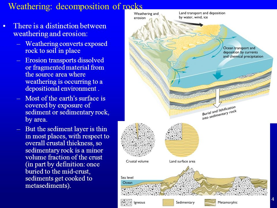 4 Weathering: decomposition of rocks There is a distinction between weathering and erosion: –Weathering converts exposed rock to soil in place –Erosio