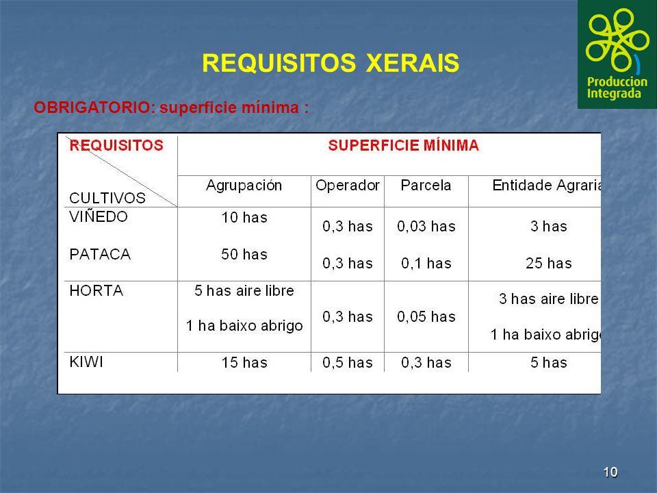 10 REQUISITOS XERAIS OBRIGATORIO: superficie mínima :