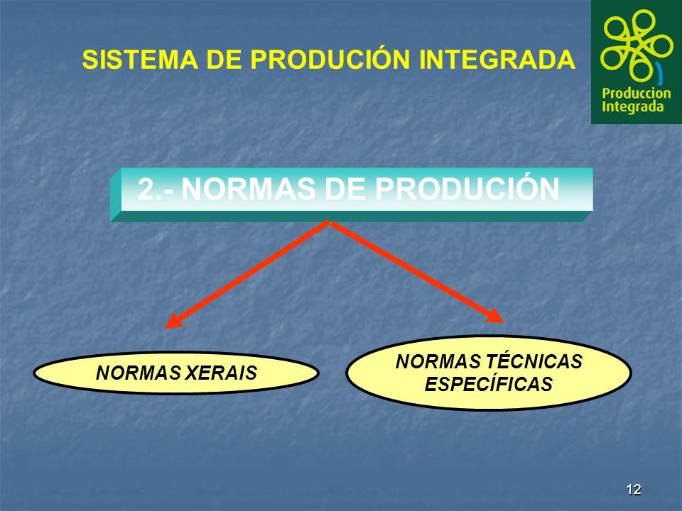 12 NORMAS TÉCNICAS ESPECÍFICAS SISTEMA DE PRODUCIÓN INTEGRADA 2.- NORMAS DE PRODUCIÓN NORMAS XERAIS