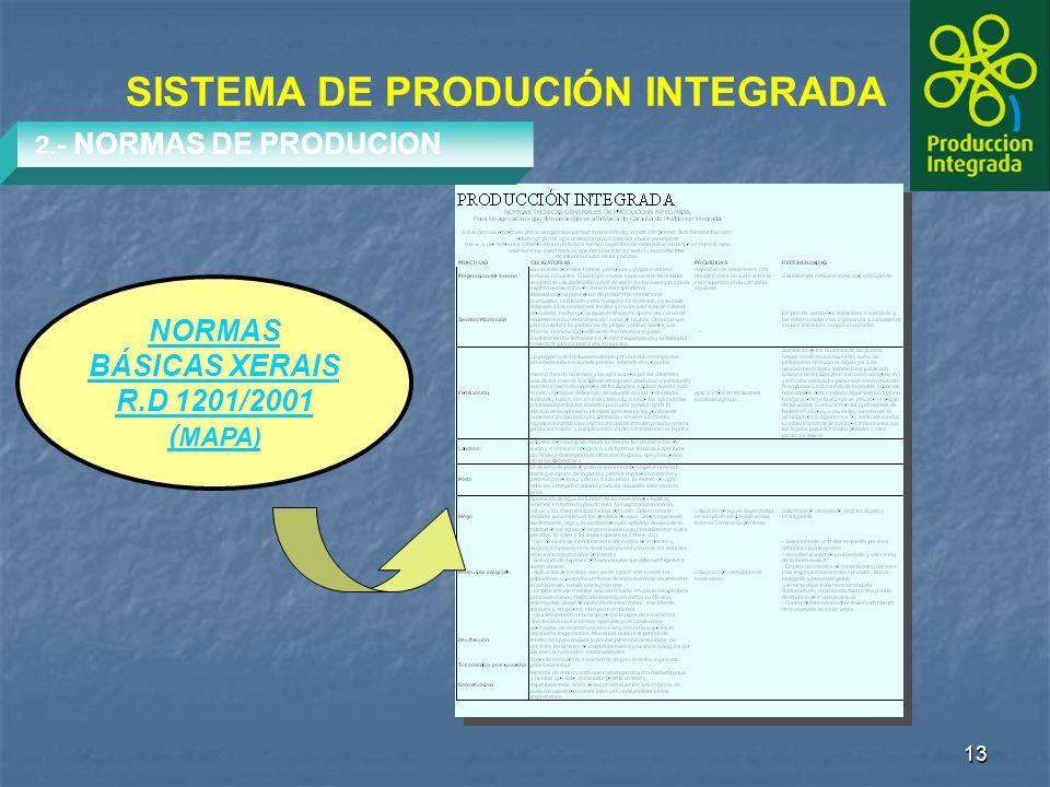 13 SISTEMA DE PRODUCIÓN INTEGRADA NORMAS BÁSICAS XERAIS R.D 1201/2001 ( MAPA) 2.- NORMAS DE PRODUCION2.- NORMAS DE PRODUCION